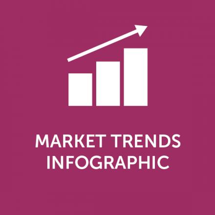 Realtor Market Trends   Denver Metro Association of Realtors