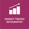 markettrendsinfographic3x.png